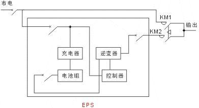 eps照明动力混合型应急电源_重庆eps电源,重庆ups电源