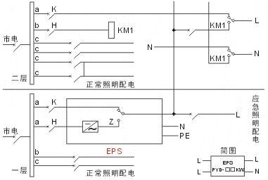方案四:单相双输入单相双输出供多层接线图    接线方式:持续型