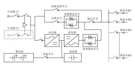 星三角启动的最大的单台电动机功率是eps容量的1/4.